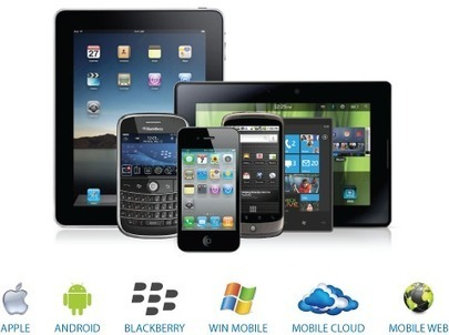 Cheap Mobile Apps Development