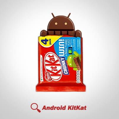 Android OS Version 4.4 Kit Kat